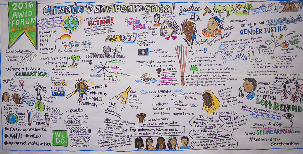 AWID Forum - Climate and Environmental Justice session - Illustration 1