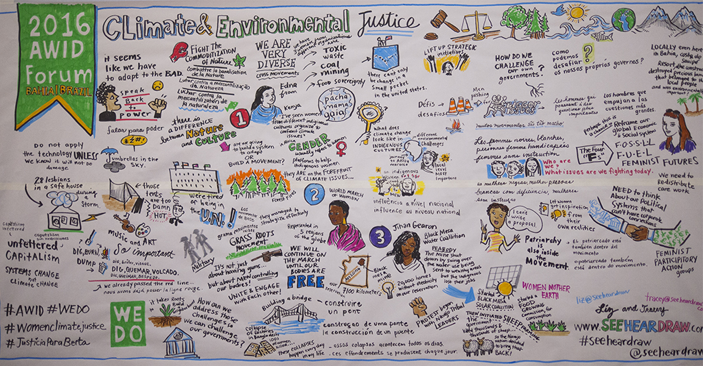 AWID Forum - Climate and Environmental Justice session - Illustration 2