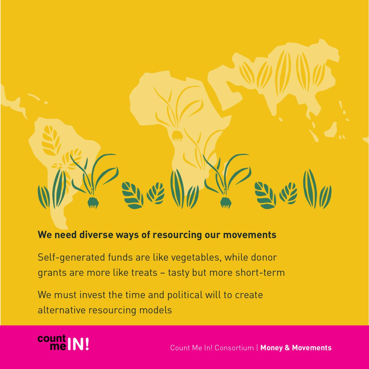 CMI graphic: Money & Movements