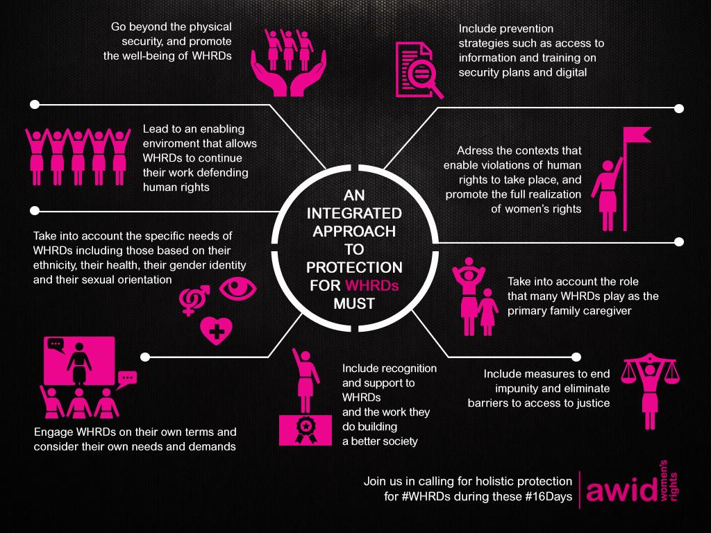 Holistic protection 2 EN
