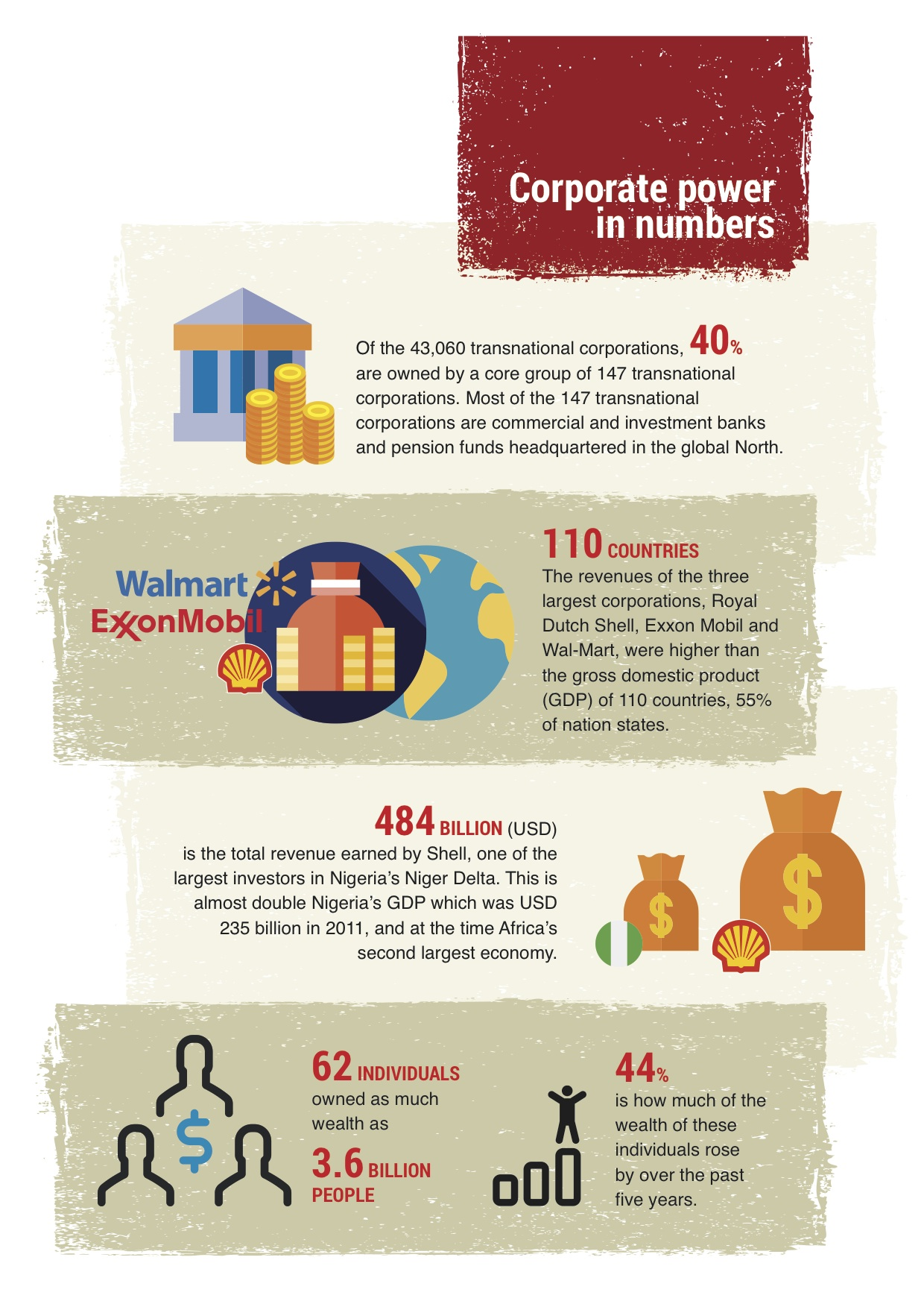 CCP - infographic - Corporate power in numbers