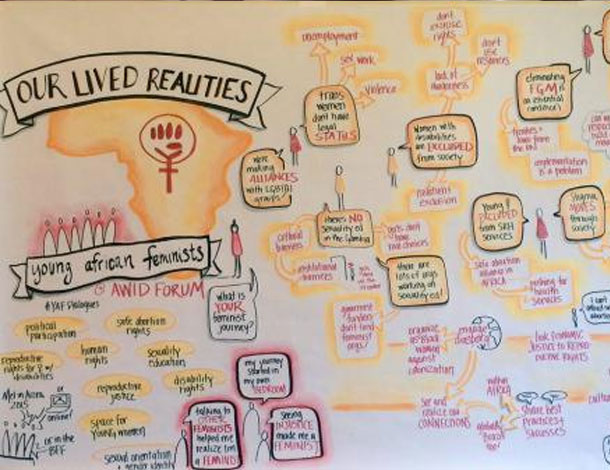Our Lived Realities - African Feminist at the AWID Forum - by Tracey Berglund & Liz Pop